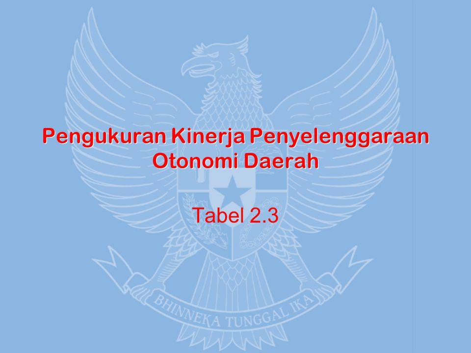 Pengukuran Kinerja Penyelenggaraan Otonomi Daerah Tabel 2.3