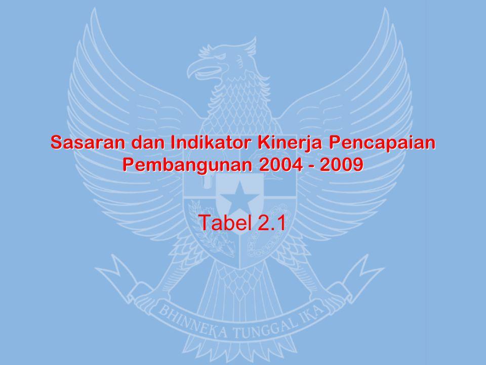 Sasaran dan Indikator Kinerja Pencapaian Pembangunan 2004 - 2009 Tabel 2.1