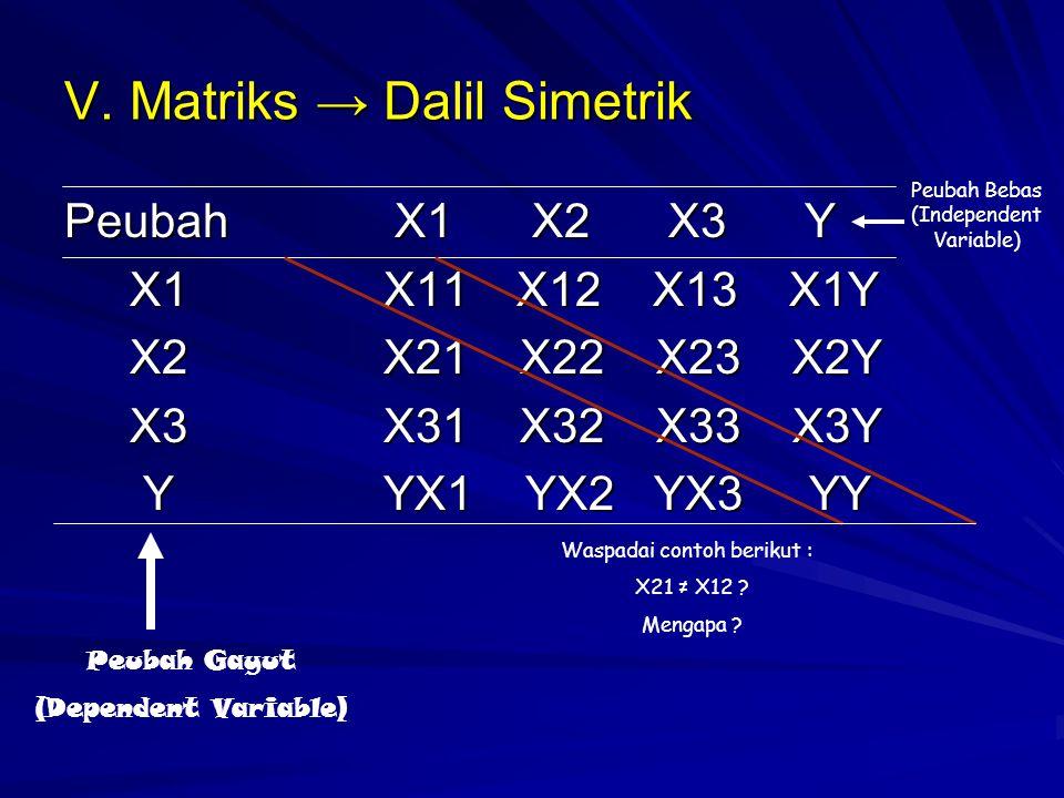 V. Matriks → Dalil Simetrik Peubah X1 X2 X3 Y X1X11 X12 X13 X1Y X1X11 X12 X13 X1Y X2X21 X22 X23 X2Y X2X21 X22 X23 X2Y X3 X31 X32 X33 X3Y X3 X31 X32 X3