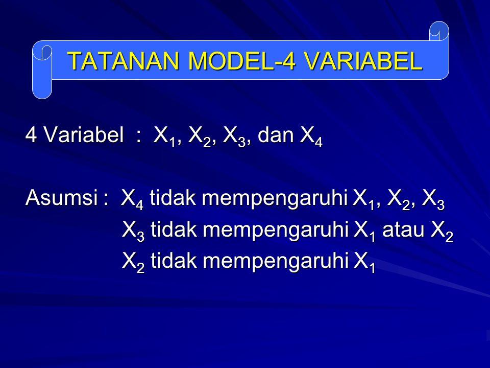 TATANAN MODEL-4 VARIABEL 4 Variabel : X 1, X 2, X 3, dan X 4 Asumsi : X 4 tidak mempengaruhi X 1, X 2, X 3 X 3 tidak mempengaruhi X 1 atau X 2 X 3 tid