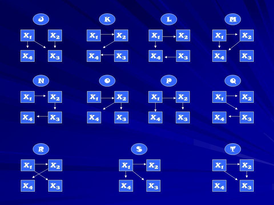 JKL X1X1 X2X2 X4X4 X3X3 X1X1 X2X2 X4X4 X3X3 X1X1 X2X2 X4X4 X3X3 M NO X1X1 X2X2 X4X4 X3X3 X1X1 X2X2 X4X4 X3X3 X1X1 X2X2 X4X4 X3X3 PQ R X1X1 X2X2 X4X4 X