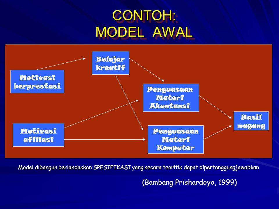 CONTOH: MODEL AWAL Motivasi berprestasi Motivasi afiliasi Belajar kreatif Penguasaan Materi Akuntansi Penguasaan Materi Komputer Hasil magang Model di