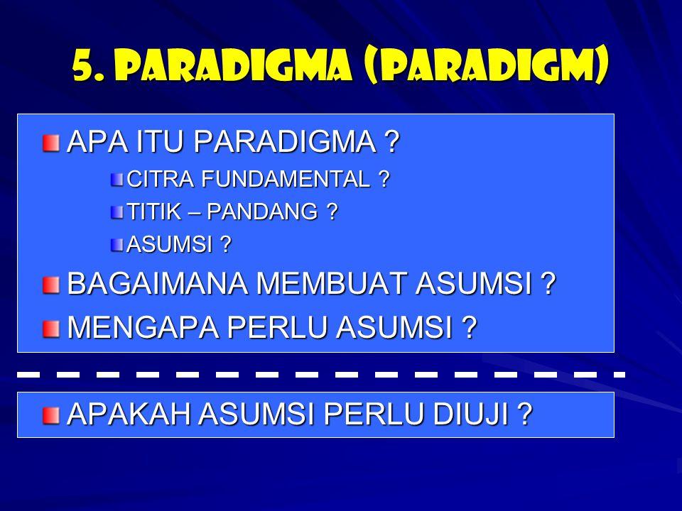 5. Paradigma (paradigm) APA ITU PARADIGMA ? CITRA FUNDAMENTAL ? TITIK – PANDANG ? ASUMSI ? BAGAIMANA MEMBUAT ASUMSI ? MENGAPA PERLU ASUMSI ? APAKAH AS