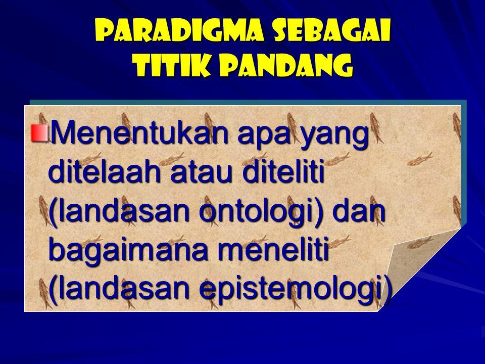 Paradigma sebagai titik pandang Menentukan apa yang ditelaah atau diteliti (landasan ontologi) dan bagaimana meneliti (landasan epistemologi)