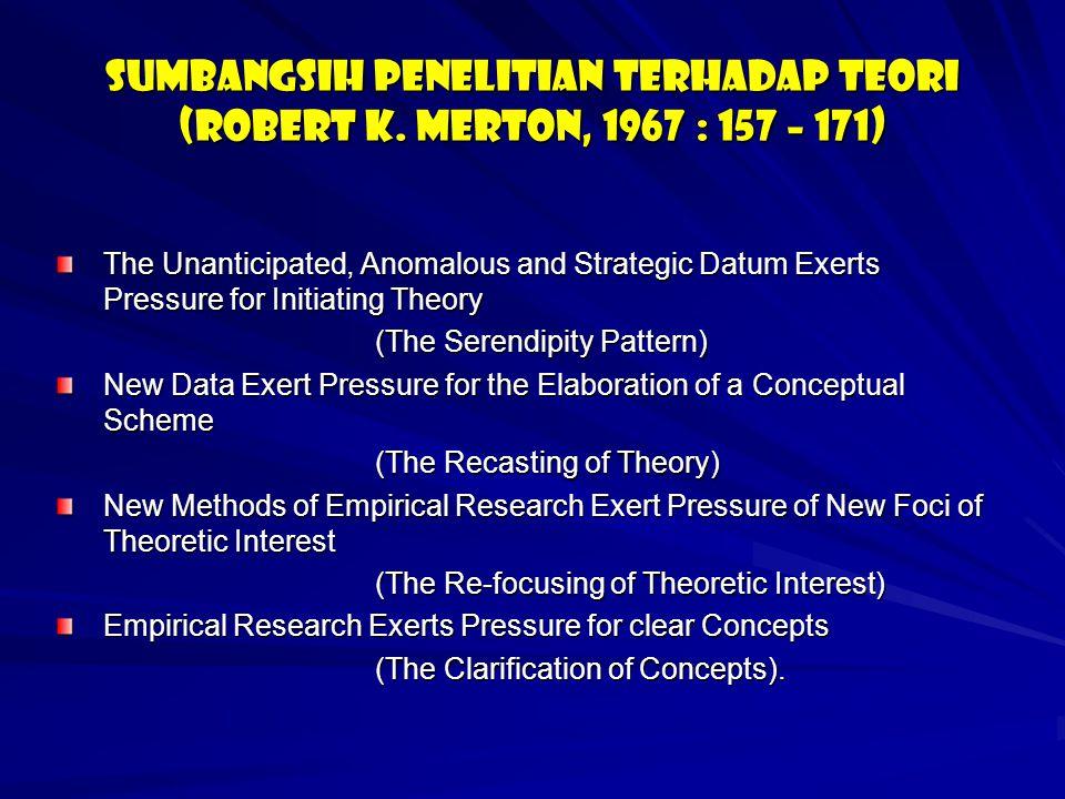 Sumbangsih penelitian terhadap teori (Robert K. Merton, 1967 : 157 – 171) The Unanticipated, Anomalous and Strategic Datum Exerts Pressure for Initiat