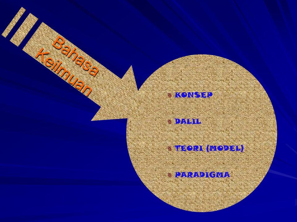 KONSEP DALIL TEORI (MODEL) PARADIGMA Bahasa Keilmuan