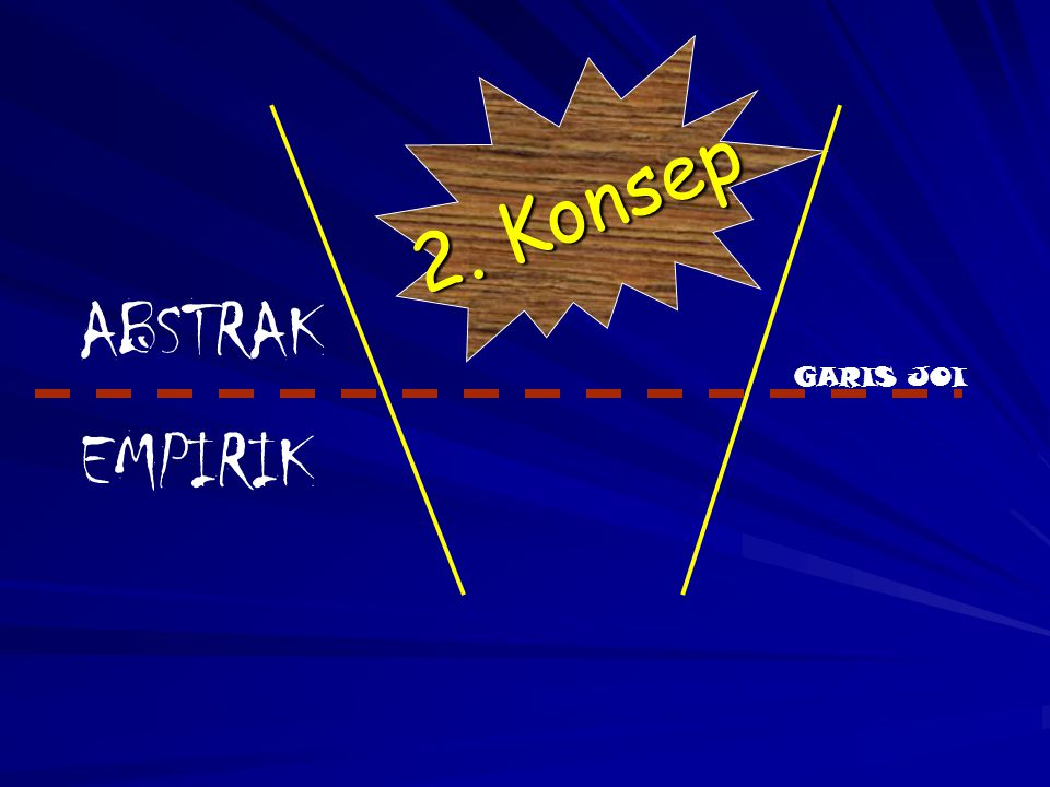 2. Konsep ABSTRAK EMPIRIK GARIS JOI