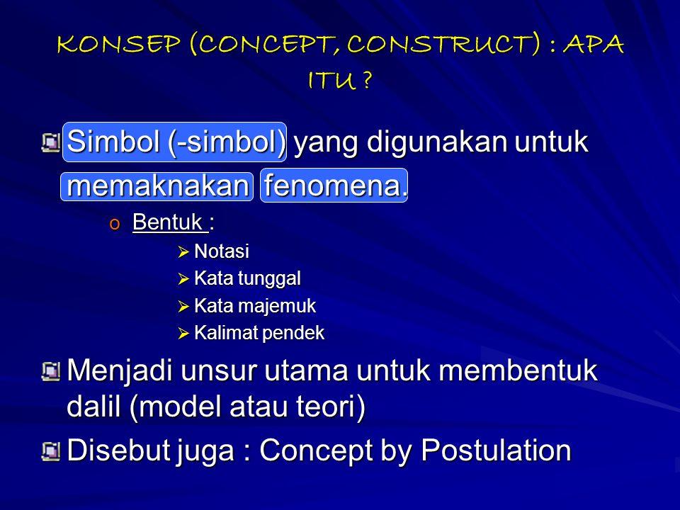 KONSEP (CONCEPT, CONSTRUCT) : APA ITU ? Simbol (-simbol) yang digunakan untuk memaknakan fenomena. o Bentuk :  Notasi  Kata tunggal  Kata majemuk 