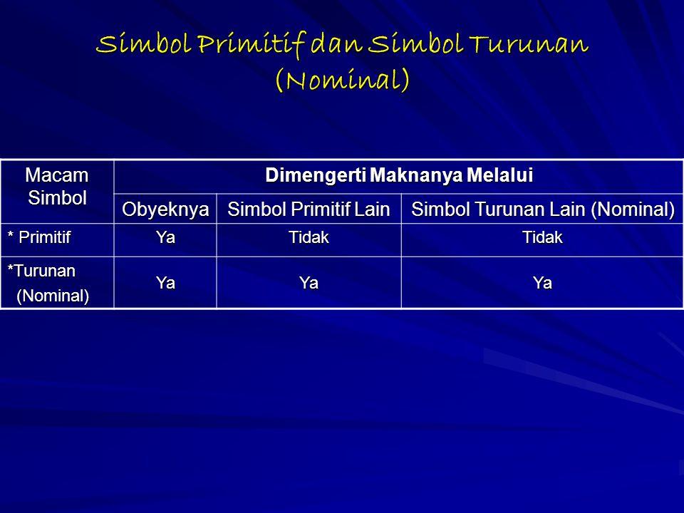 Simbol Primitif dan Simbol Turunan (Nominal) Macam Simbol Dimengerti Maknanya Melalui Obyeknya Simbol Primitif Lain Simbol Turunan Lain (Nominal) * Pr