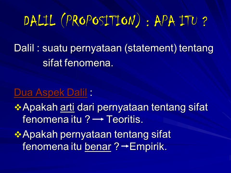 DALIL (PROPOSITION) : APA ITU ? Dalil : suatu pernyataan (statement) tentang sifat fenomena. sifat fenomena. Dua Aspek Dalil :  Apakah arti dari pern