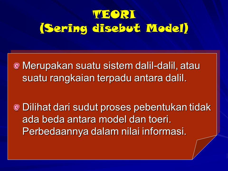 TEORI (Sering disebut Model) Merupakan suatu sistem dalil-dalil, atau suatu rangkaian terpadu antara dalil. Dilihat dari sudut proses pebentukan tidak