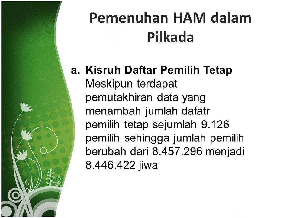 Pemenuhan HAM dalam Pilkada a.Money politic diungkapkan tokoh pemuda Sumatera Utara, Anwar Shah dalam satu diskusi beberapa waktu lalu.