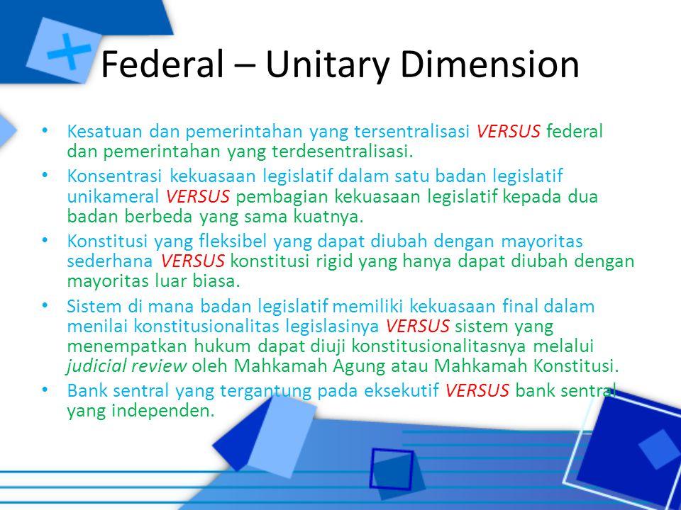 Federal – Unitary Dimension Kesatuan dan pemerintahan yang tersentralisasi VERSUS federal dan pemerintahan yang terdesentralisasi. Konsentrasi kekuasa