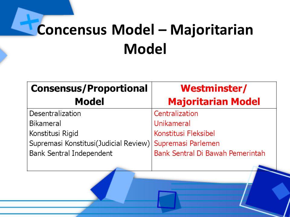 Concensus Model – Majoritarian Model Consensus/Proportional Model Westminster/ Majoritarian Model Desentralization Bikameral Konstitusi Rigid Supremas