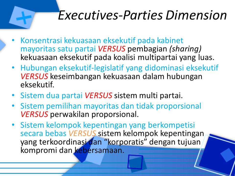 Executives-Parties Dimension Konsentrasi kekuasaan eksekutif pada kabinet mayoritas satu partai VERSUS pembagian (sharing) kekuasaan eksekutif pada ko