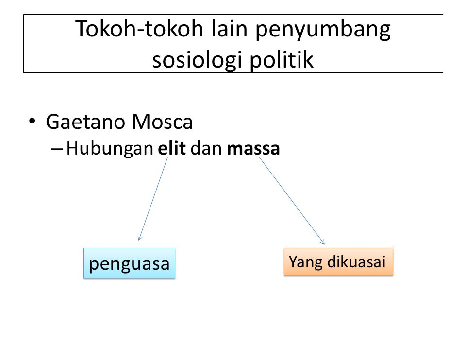 Tokoh-tokoh lain penyumbang sosiologi politik Gaetano Mosca – Hubungan elit dan massa penguasa Yang dikuasai
