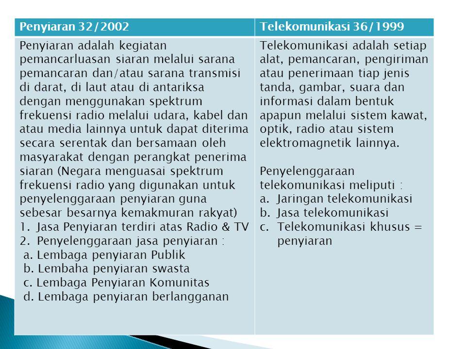 Penyiaran 32/2002Telekomunikasi 36/1999 Penyiaran adalah kegiatan pemancarluasan siaran melalui sarana pemancaran dan/atau sarana transmisi di darat, di laut atau di antariksa dengan menggunakan spektrum frekuensi radio melalui udara, kabel dan atau media lainnya untuk dapat diterima secara serentak dan bersamaan oleh masyarakat dengan perangkat penerima siaran (Negara menguasai spektrum frekuensi radio yang digunakan untuk penyelenggaraan penyiaran guna sebesar besarnya kemakmuran rakyat) 1.Jasa Penyiaran terdiri atas Radio & TV 2.Penyelenggaraan jasa penyiaran : a.