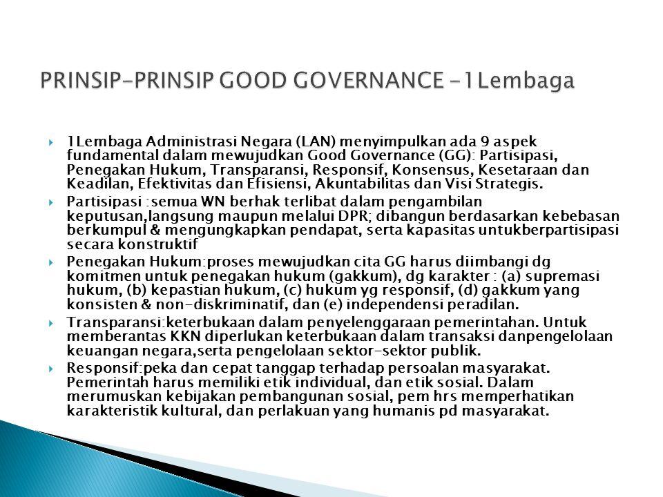  1Lembaga Administrasi Negara (LAN) menyimpulkan ada 9 aspek fundamental dalam mewujudkan Good Governance (GG): Partisipasi, Penegakan Hukum, Transpa