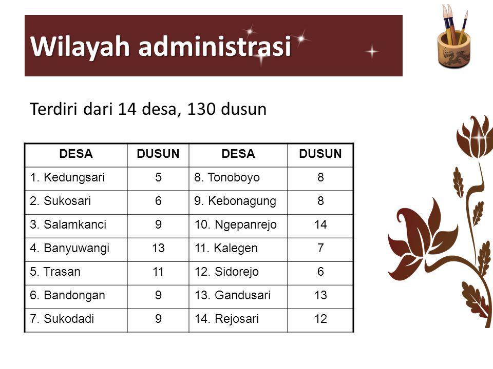 Wilayah administrasi DESADUSUNDESADUSUN 1. Kedungsari58. Tonoboyo8 2. Sukosari69. Kebonagung8 3. Salamkanci910. Ngepanrejo14 4. Banyuwangi1311. Kalege