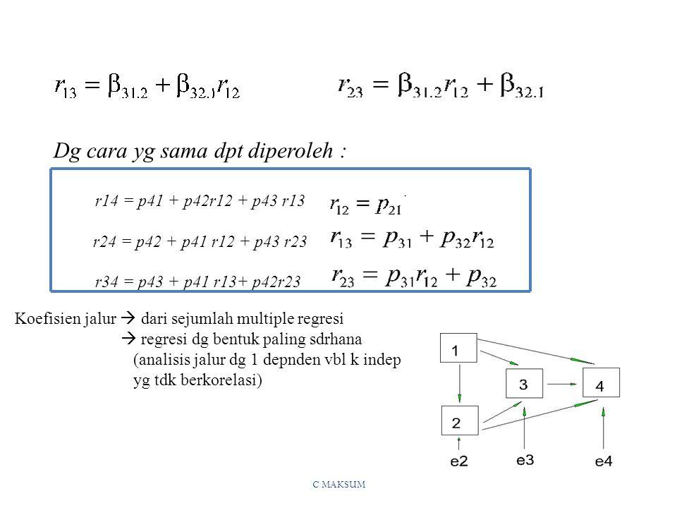 C MAKSUM Dg cara yg sama dpt diperoleh : r14 = p41 + p42r12 + p43 r13 r24 = p42 + p41 r12 + p43 r23 r34 = p43 + p41 r13+ p42r23 Koefisien jalur  dari sejumlah multiple regresi  regresi dg bentuk paling sdrhana (analisis jalur dg 1 depnden vbl k indep yg tdk berkorelasi)