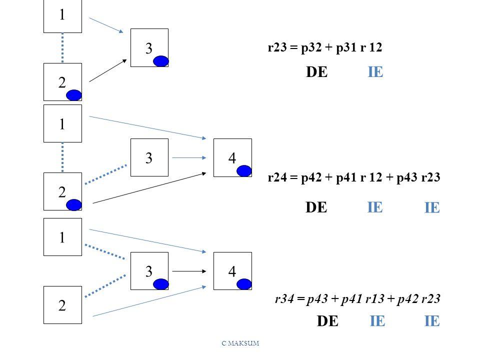 C MAKSUM 3 2 1 r23 = p32 + p31 r 12 DEIE r24 = p42 + p41 r 12 + p43 r23 3 2 1 4 DEIE r34 = p43 + p41 r13 + p42 r23 3 2 1 4 DEIE