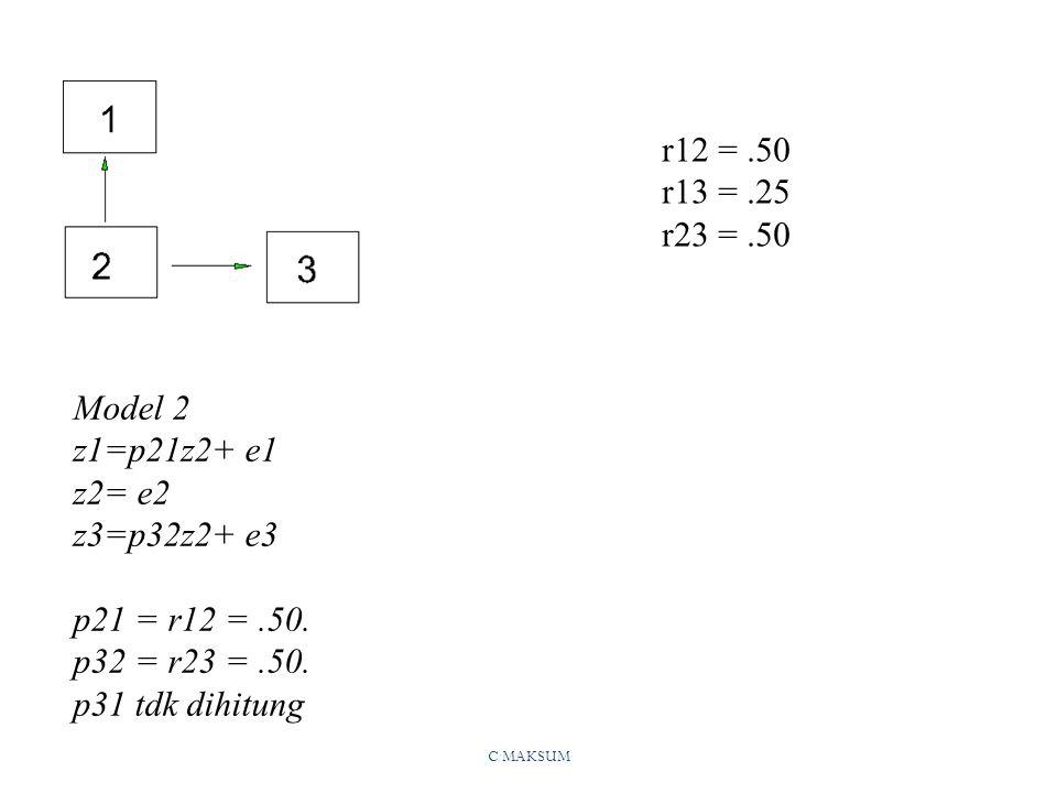 C MAKSUM Model 2 z1=p21z2+ e1 z2= e2 z3=p32z2+ e3 p21 = r12 =.50.
