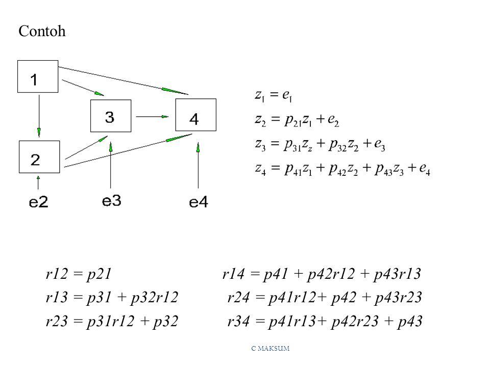 C MAKSUM Contoh r12 = p21 r14 = p41 + p42r12 + p43r13 r13 = p31 + p32r12 r24 = p41r12+ p42 + p43r23 r23 = p31r12 + p32 r34 = p41r13+ p42r23 + p43