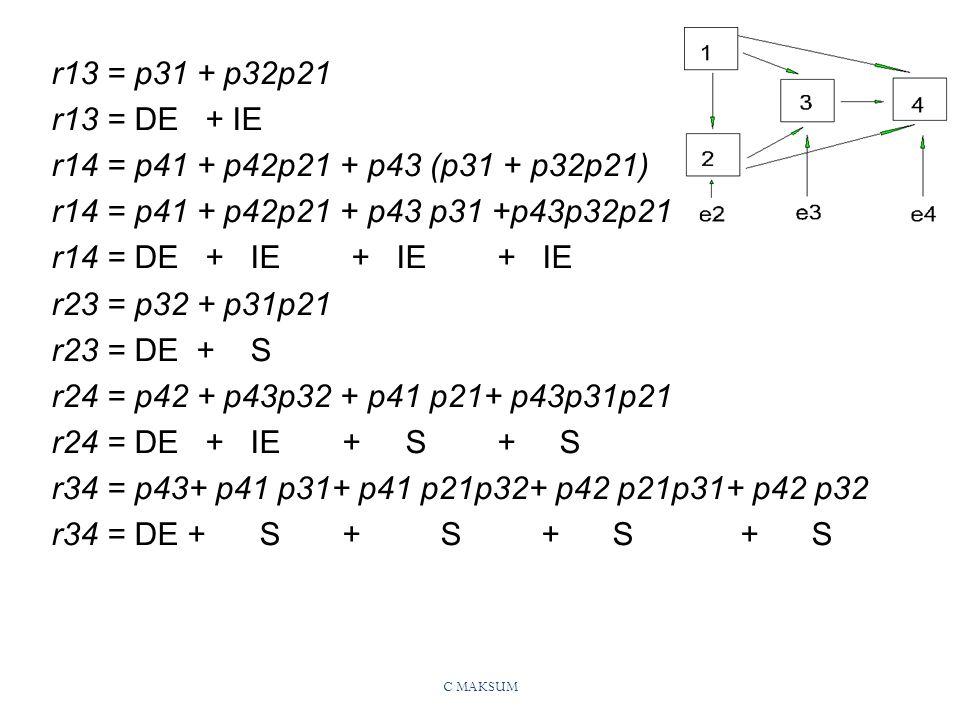 C MAKSUM r13 = p31 + p32p21 r13 = DE + IE r14 = p41 + p42p21 + p43 (p31 + p32p21) r14 = p41 + p42p21 + p43 p31 +p43p32p21 r14 = DE + IE + IE + IE r23 = p32 + p31p21 r23 = DE + S r24 = p42 + p43p32 + p41 p21+ p43p31p21 r24 = DE + IE + S + S r34 = p43+ p41 p31+ p41 p21p32+ p42 p21p31+ p42 p32 r34 = DE + S + S + S + S