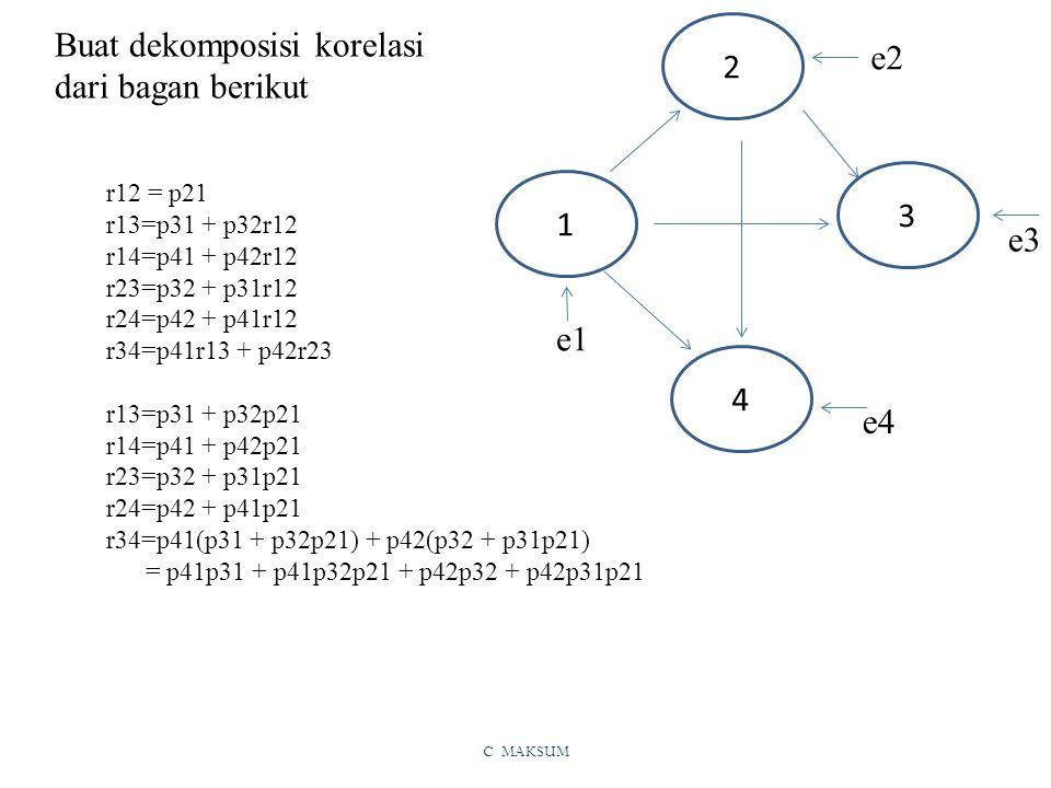 C MAKSUM 1 2 4 3 Buat dekomposisi korelasi dari bagan berikut e2 e4 e3 e1 r12 = p21 r13=p31 + p32r12 r14=p41 + p42r12 r23=p32 + p31r12 r24=p42 + p41r12 r34=p41r13 + p42r23 r13=p31 + p32p21 r14=p41 + p42p21 r23=p32 + p31p21 r24=p42 + p41p21 r34=p41(p31 + p32p21) + p42(p32 + p31p21) = p41p31 + p41p32p21 + p42p32 + p42p31p21
