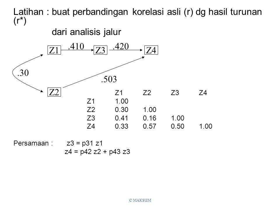 C MAKSUM Latihan : buat perbandingan korelasi asli (r) dg hasil turunan (r*) dari analisis jalur Z1Z2Z3Z4 Z11.00 Z20.301.00 Z30.410.161.00 Z40.330.570.501.00 Persamaan : z3 = p31 z1 z4 = p42 z2 + p43 z3 Z1Z3Z4 Z2.410.420.30.503