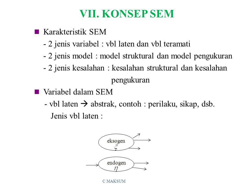 VII. KONSEP SEM Karakteristik SEM - 2 jenis variabel : vbl laten dan vbl teramati - 2 jenis model : model struktural dan model pengukuran - 2 jenis ke
