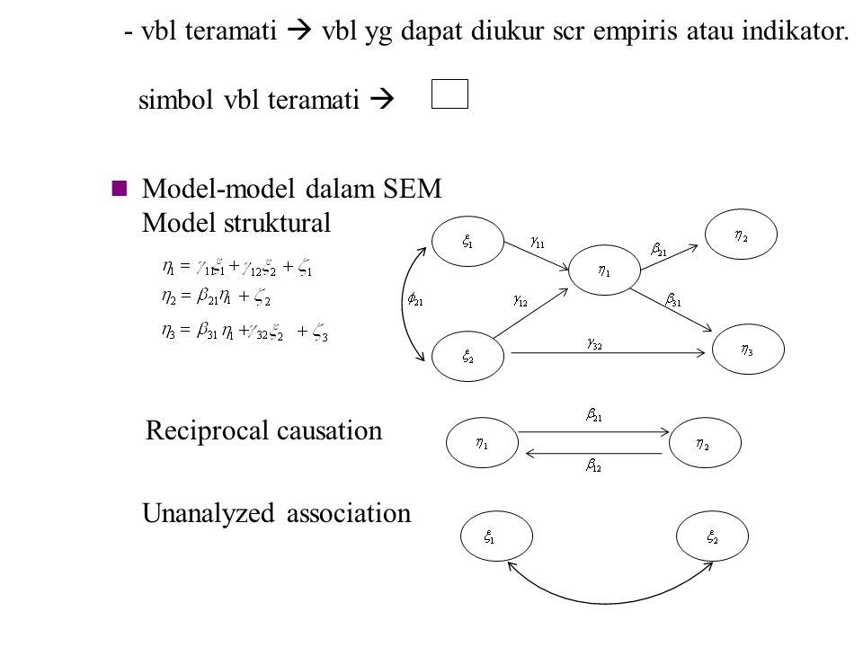 - vbl teramati  vbl yg dapat diukur scr empiris atau indikator.
