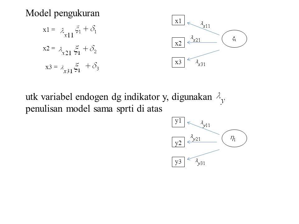 Model pengukuran utk variabel endogen dg indikator y, digunakan penulisan model sama sprti di atas x1 x2 x3 x1 = x2 = x3 = y1 y2 y3