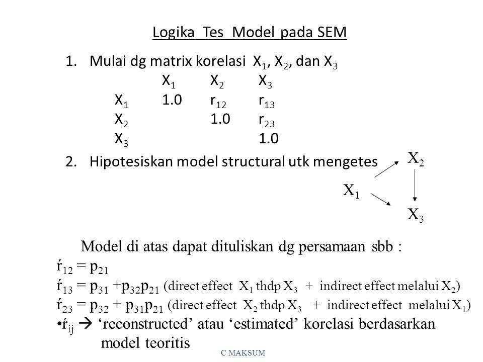 Logika Tes Model pada SEM 1.Mulai dg matrix korelasi X 1, X 2, dan X 3 X 1 X 2 X 3 X 1 1.0r 12 r 13 X 2 1.0r 23 X 3 1.0 2.Hipotesiskan model structural utk mengetes X2X2 X1X1 X3X3 Model di atas dapat dituliskan dg persamaan sbb : ŕ 12 = p 21 ŕ 13 = p 31 +p 32 p 21 (direct effect X 1 thdp X 3 + indirect effect melalui X 2 ) ŕ 23 = p 32 + p 31 p 21 (direct effect X 2 thdp X 3 + indirect effect melalui X 1 ) ŕ ij  'reconstructed' atau 'estimated' korelasi berdasarkan model teoritis C MAKSUM