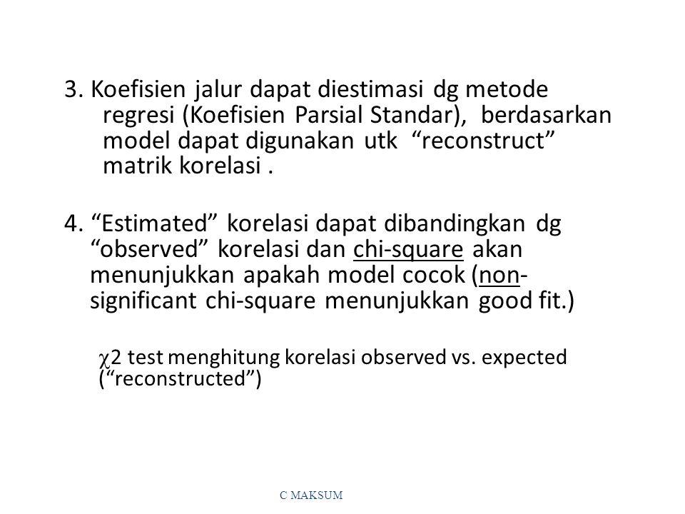 """3. Koefisien jalur dapat diestimasi dg metode regresi (Koefisien Parsial Standar), berdasarkan model dapat digunakan utk """"reconstruct"""" matrik korelasi"""
