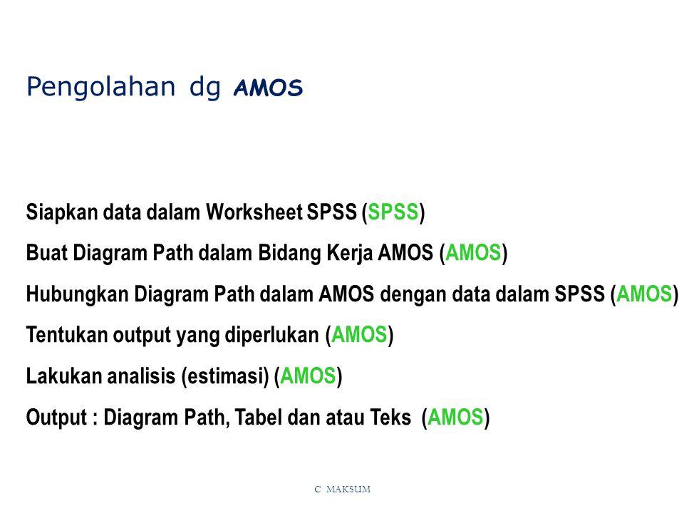 C MAKSUM Pengolahan dg AMOS Siapkan data dalam Worksheet SPSS (SPSS) Buat Diagram Path dalam Bidang Kerja AMOS (AMOS) Hubungkan Diagram Path dalam AMOS dengan data dalam SPSS (AMOS) Tentukan output yang diperlukan (AMOS) Lakukan analisis (estimasi) (AMOS) Output : Diagram Path, Tabel dan atau Teks (AMOS)