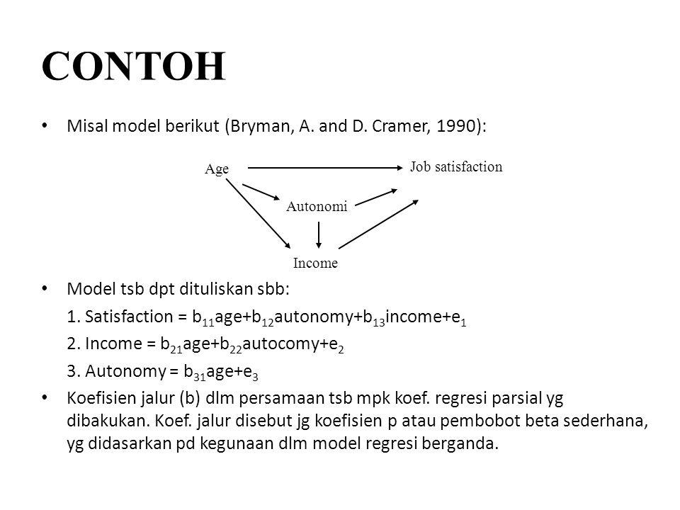 Misal model berikut (Bryman, A.and D. Cramer, 1990): Model tsb dpt dituliskan sbb: 1.
