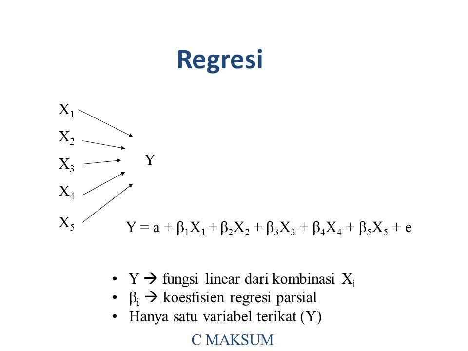 Regresi X1X1 X2X2 X3X3 X4X4 X5X5 Y Y = a + β 1 X 1 + β 2 X 2 + β 3 X 3 + β 4 X 4 + β 5 X 5 + e Y  fungsi linear dari kombinasi X i β i  koesfisien regresi parsial Hanya satu variabel terikat (Y) C MAKSUM