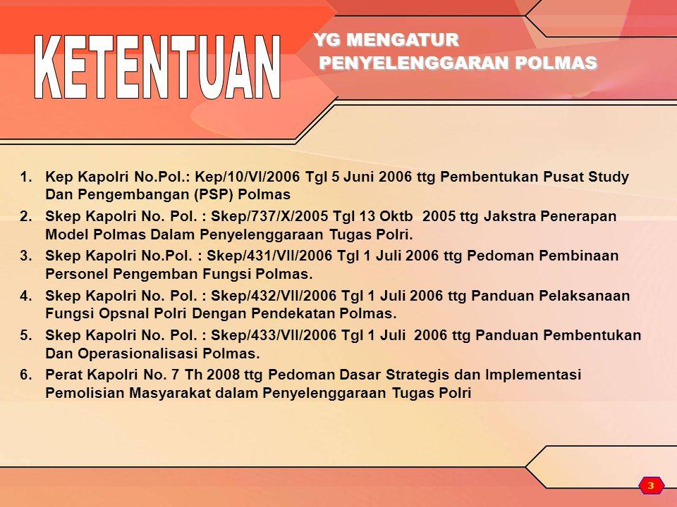 YG MENGATUR PENYELENGGARAN POLMAS PENYELENGGARAN POLMAS 1.Kep Kapolri No.Pol.: Kep/10/VI/2006 Tgl 5 Juni 2006 ttg Pembentukan Pusat Study Dan Pengemba