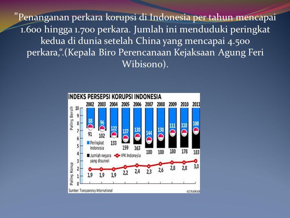 Penanganan perkara korupsi di Indonesia per tahun mencapai 1.600 hingga 1.700 perkara.