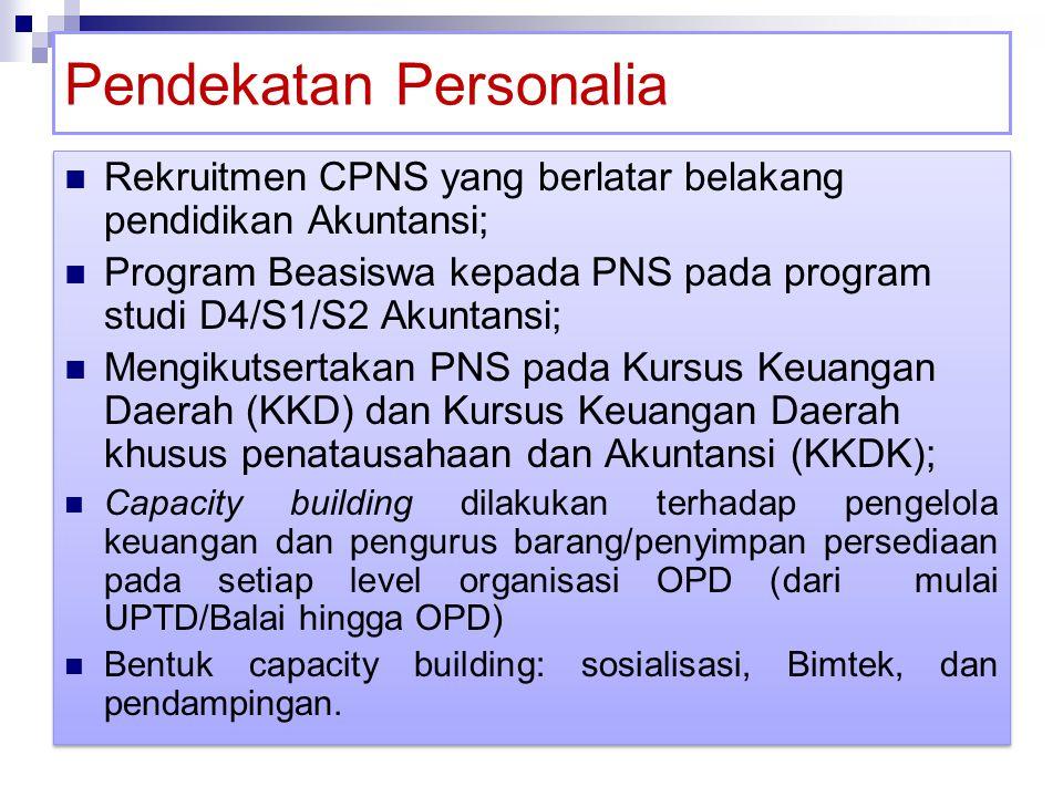 Rekruitmen CPNS yang berlatar belakang pendidikan Akuntansi; Program Beasiswa kepada PNS pada program studi D4/S1/S2 Akuntansi; Mengikutsertakan PNS p