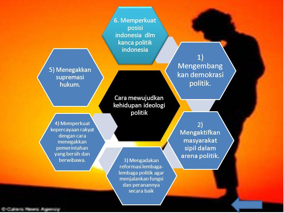 Cara mewujudkan kehidupan ideologi politik 5) Menegakkan supremasi hukum. 1) Mengembangkan demokrasi politik. 2) Mengaktifkan masyarakat sipil dalam a
