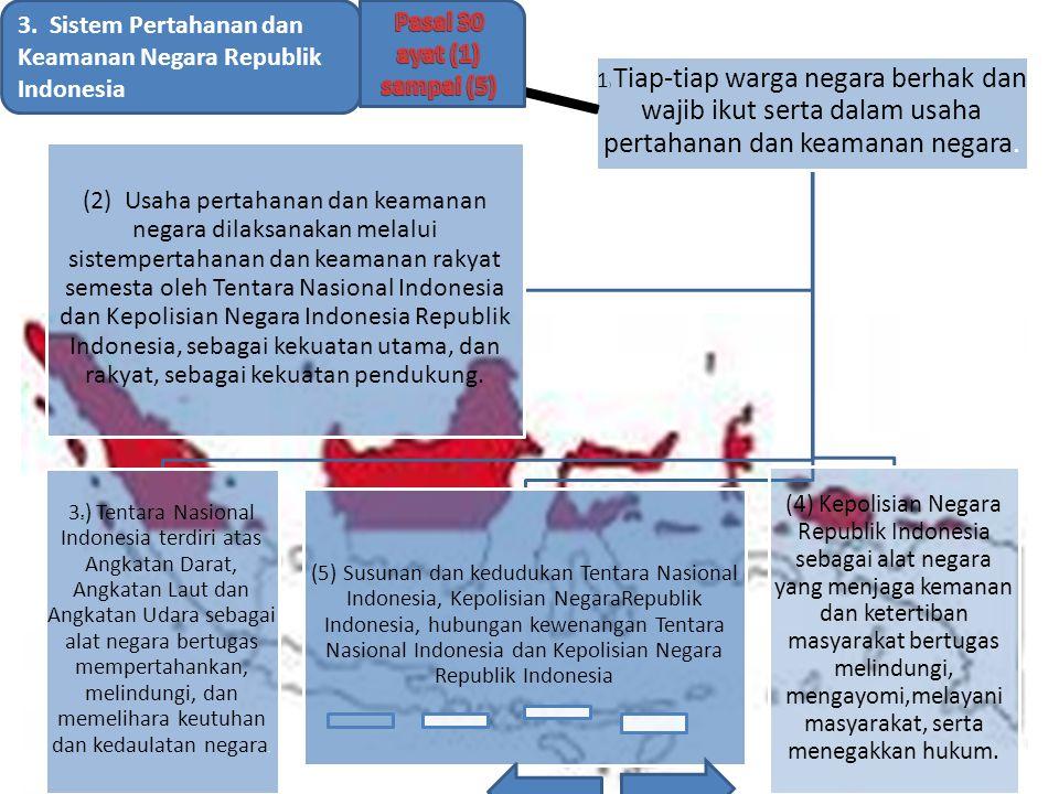 3. Sistem Pertahanan dan Keamanan Negara Republik Indonesia 1 ) Tiap-tiap warga negara berhak dan wajib ikut serta dalam usaha pertahanan dan keamanan