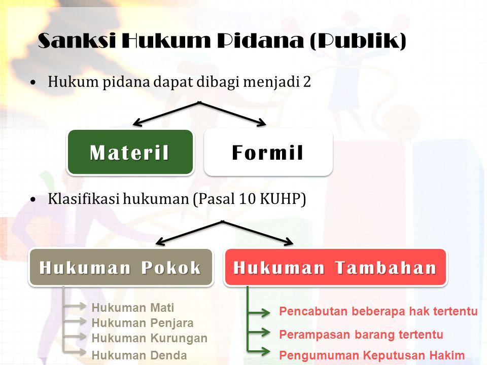 Sanksi Hukum Pidana (Publik) Hukum pidana dapat dibagi menjadi 2 Klasifikasi hukuman (Pasal 10 KUHP) MaterilMateril Formil Hukuman Tambahan Hukuman Pokok Hukuman Denda Hukuman Mati Hukuman Kurungan Hukuman Penjara Pengumuman Keputusan Hakim Pencabutan beberapa hak tertentu Perampasan barang tertentu