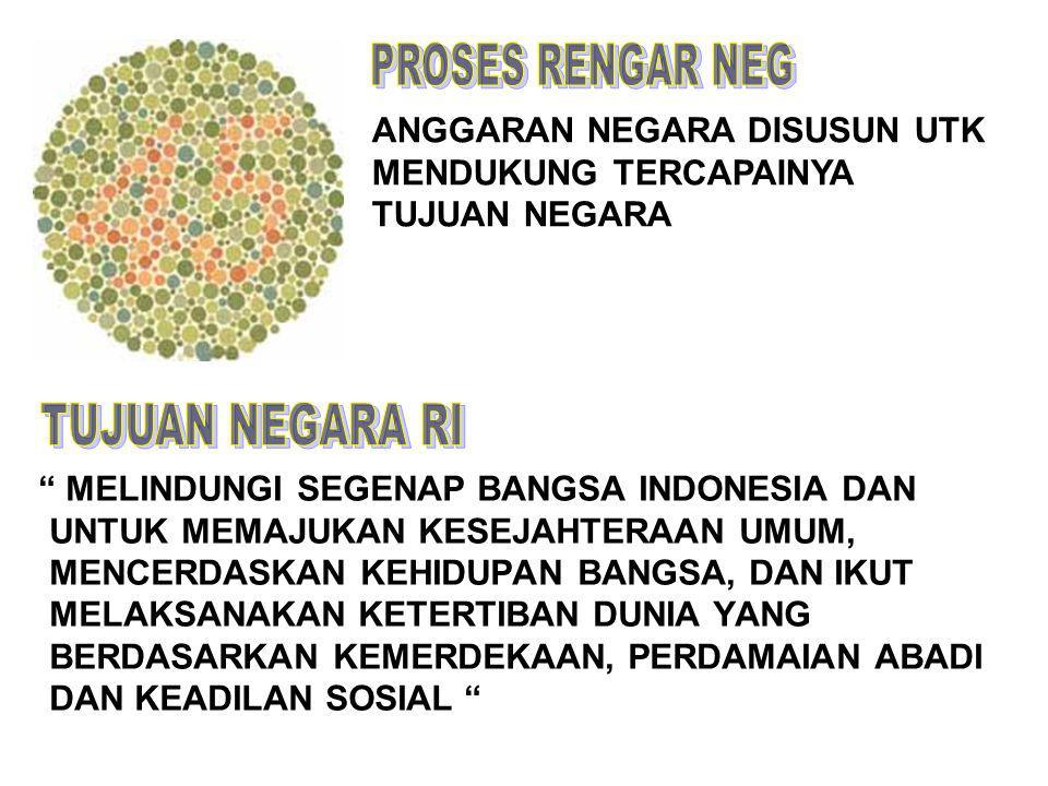 """ MELINDUNGI SEGENAP BANGSA INDONESIA DAN UNTUK MEMAJUKAN KESEJAHTERAAN UMUM, MENCERDASKAN KEHIDUPAN BANGSA, DAN IKUT MELAKSANAKAN KETERTIBAN DUNIA YA"