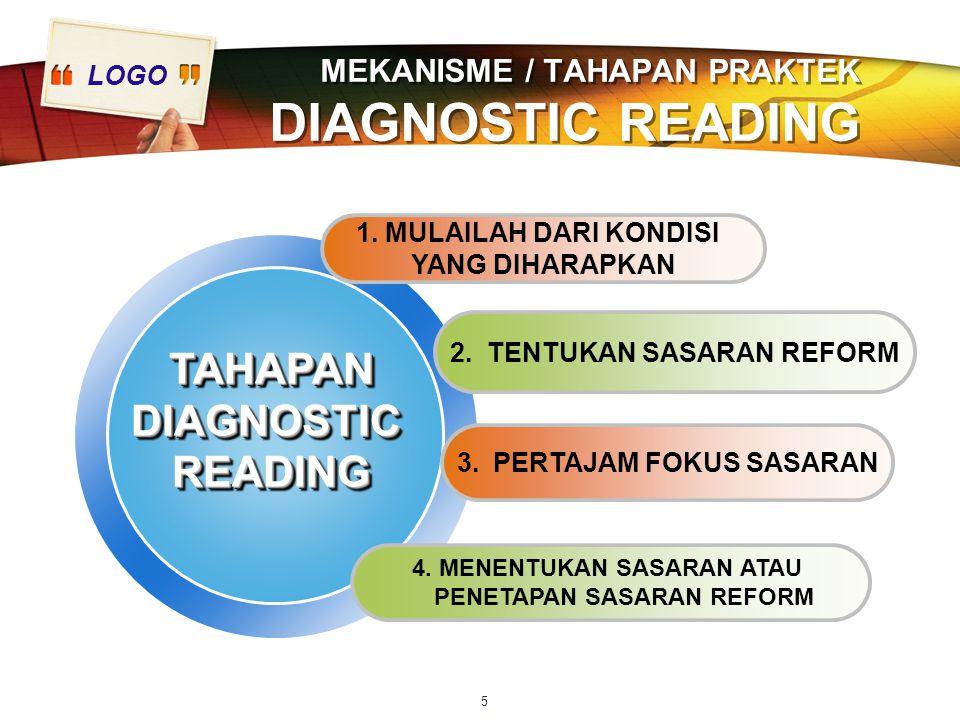 LOGO MEKANISME / TAHAPAN PRAKTEK DIAGNOSTIC READING 1. MULAILAH DARI KONDISI YANG DIHARAPKAN 2. TENTUKAN SASARAN REFORM 3.PERTAJAM FOKUS SASARAN 4. ME