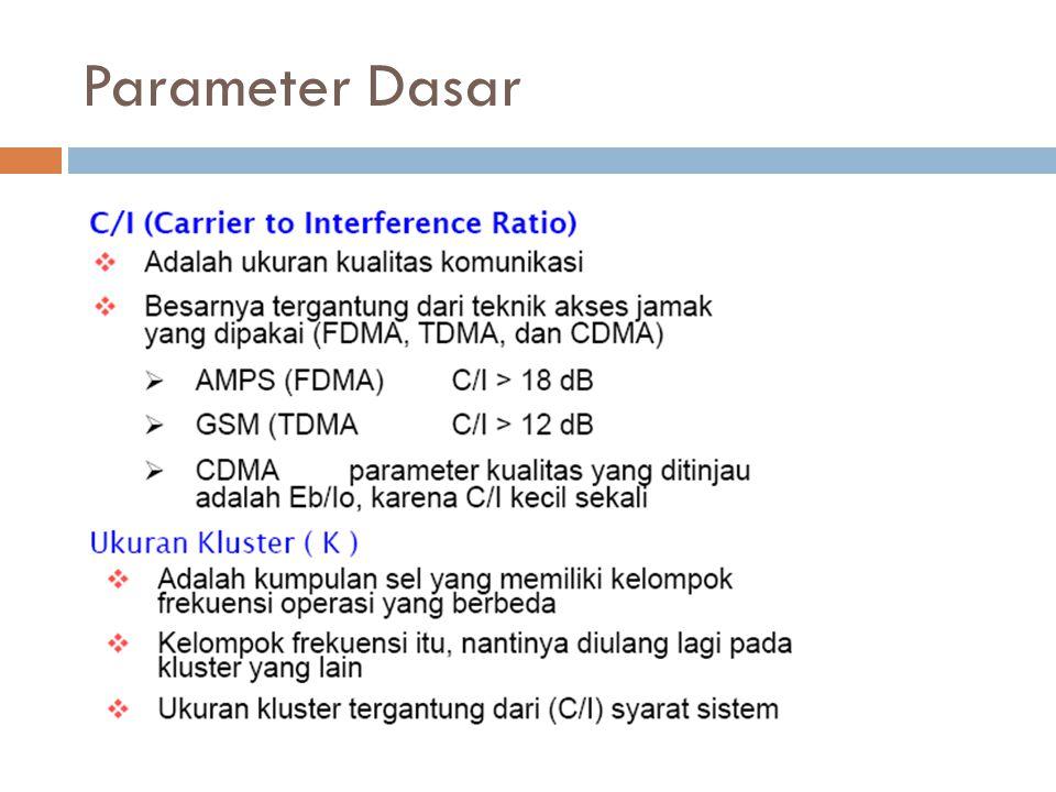 Parameter Dasar