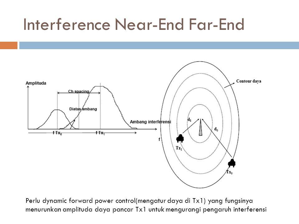 Interference Near-End Far-End Perlu dynamic forward power control(mengatur daya di Tx1) yang fungsinya menurunkan amplituda daya pancar Tx1 untuk mengurangi pengaruh interferensi