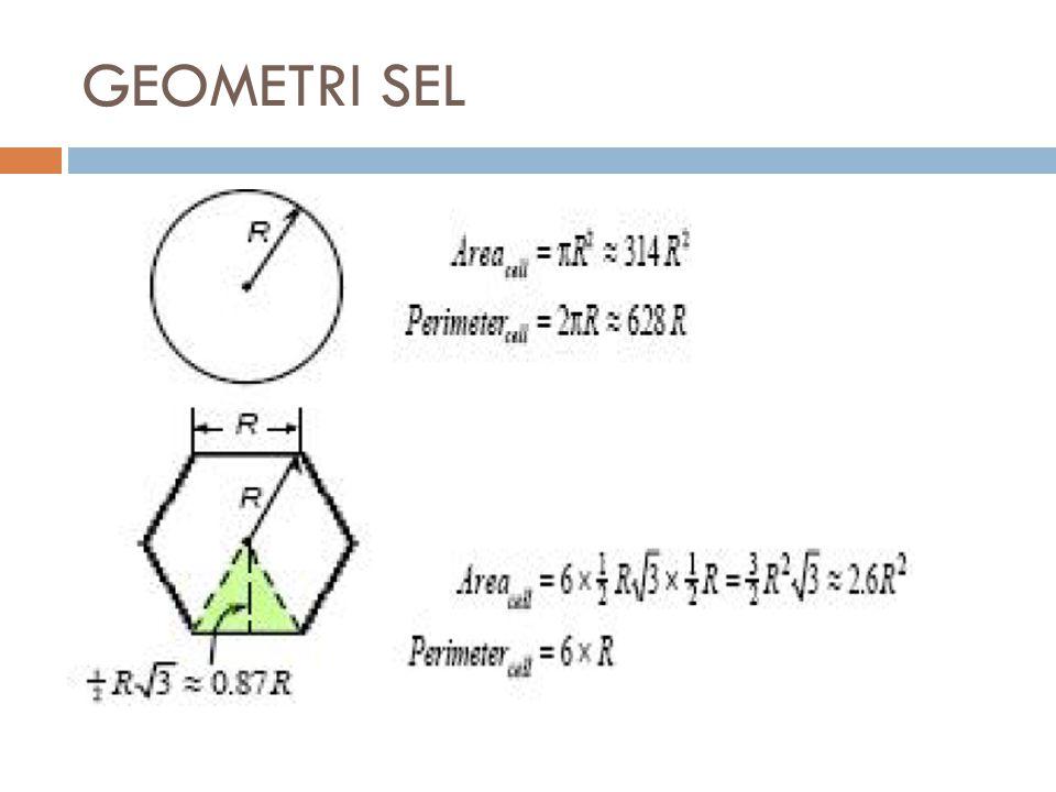 Contoh K=3