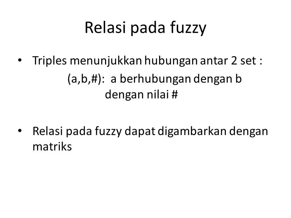 Relasi pada fuzzy Triples menunjukkan hubungan antar 2 set : (a,b,#): a berhubungan dengan b dengan nilai # Relasi pada fuzzy dapat digambarkan dengan